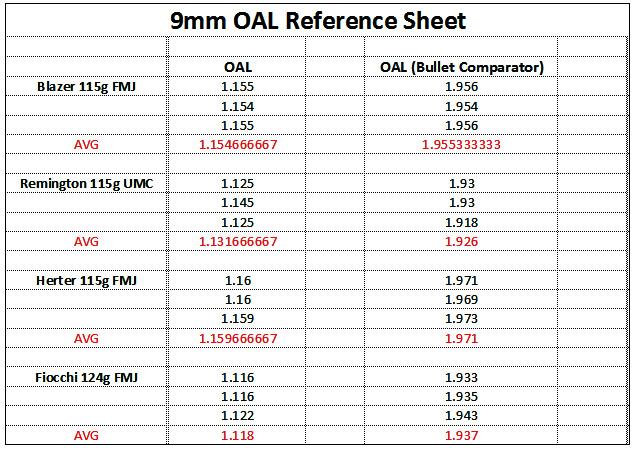 9mm-oal2